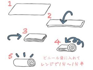 スチームタオル作り方